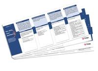 19022021 data naar dashboard checklist