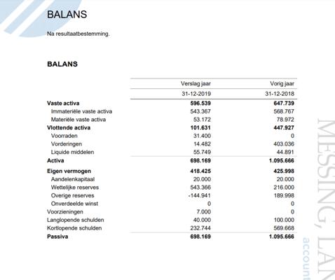 verbeterde opmaak financieel verslag