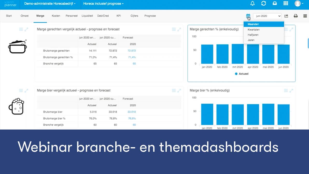 Webinar branche- en themadashboards