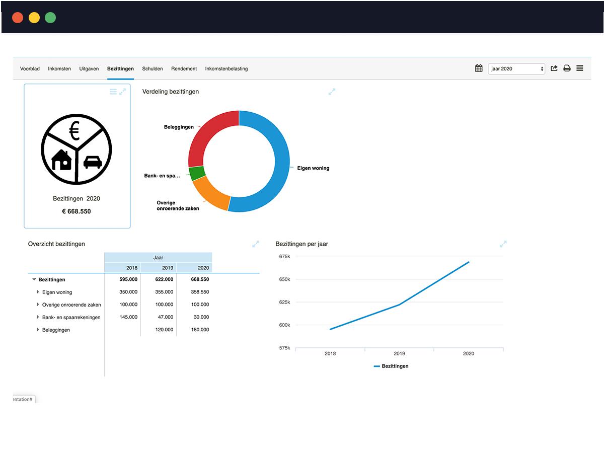 DGA-dashboard in Visionplanner