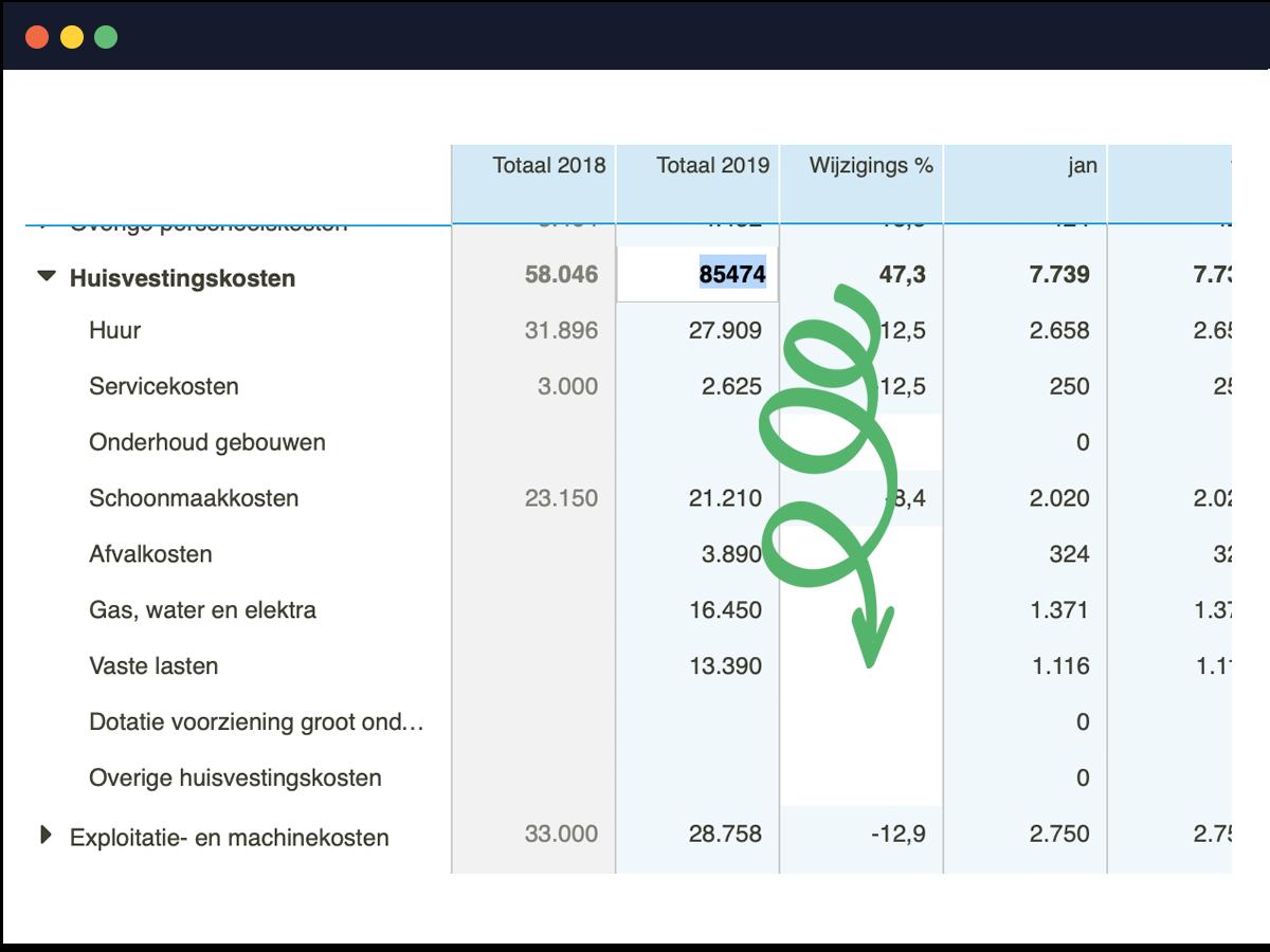 Bekijk ook details in de begroting van Visionplannner.
