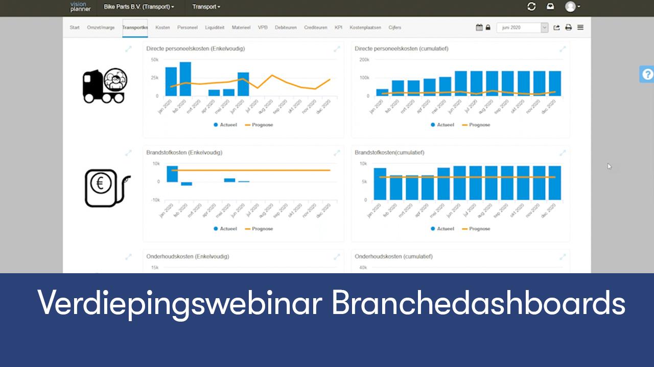 Webinar branchedashboards thumbnail