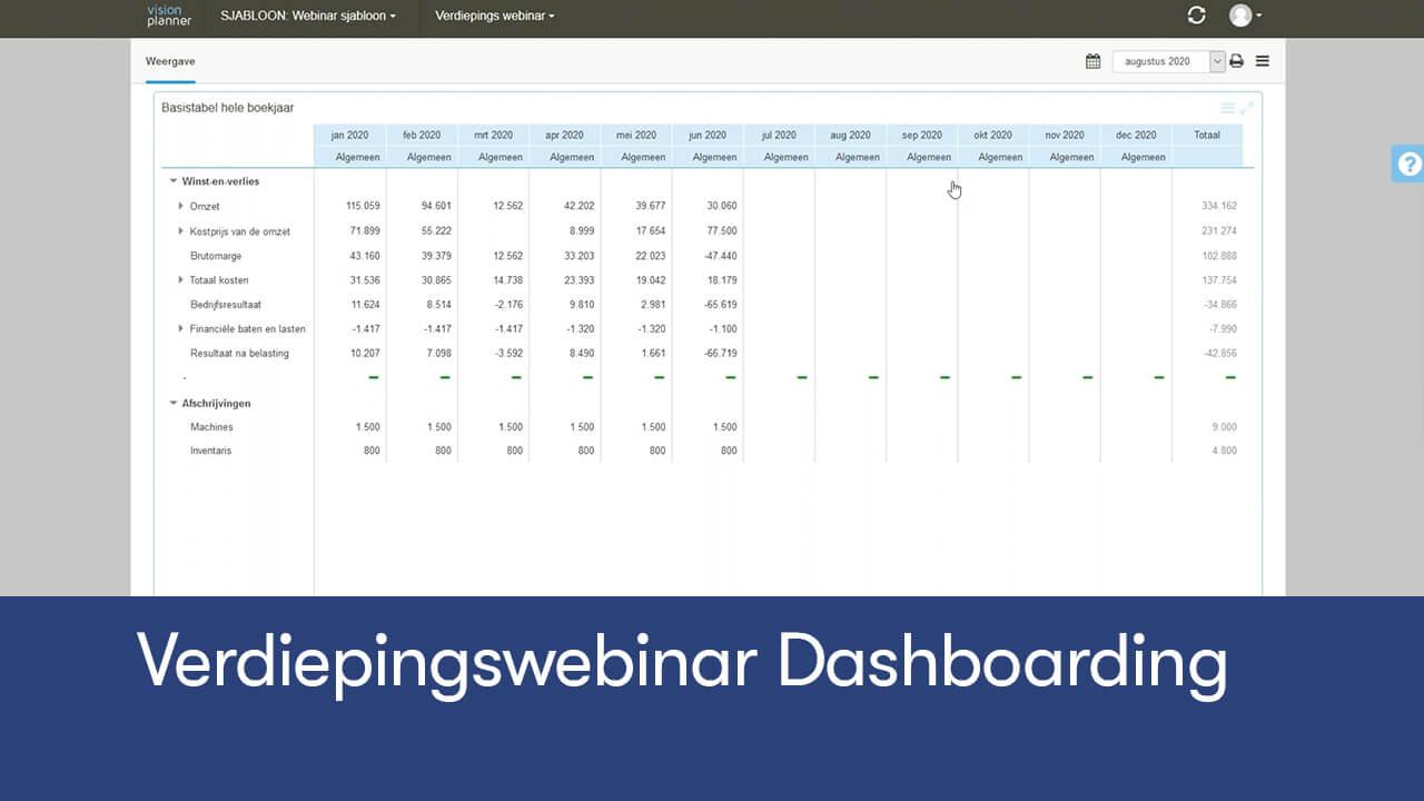 Webinar dashboarding