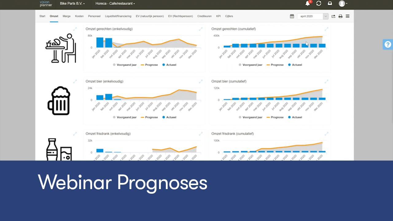 Webinar prognose met Visionplanner
